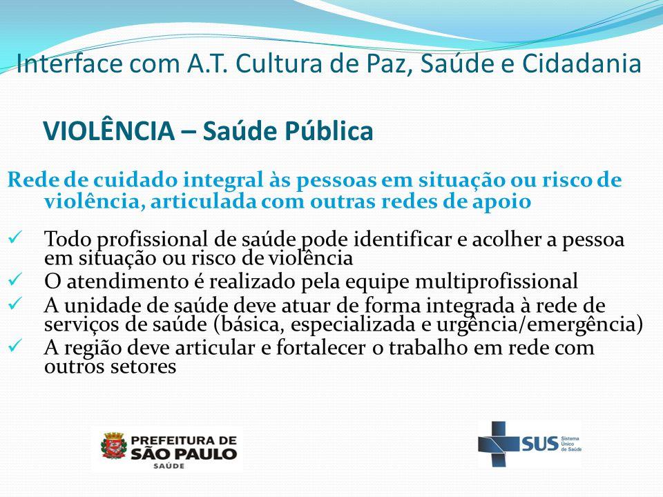 Interface com A.T. Cultura de Paz, Saúde e Cidadania VIOLÊNCIA – Saúde Pública Rede de cuidado integral às pessoas em situação ou risco de violência,