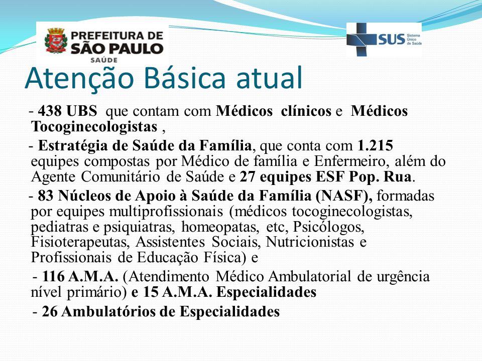 Atenção Básica atual - 438 UBS que contam com Médicos clínicos e Médicos Tocoginecologistas, - Estratégia de Saúde da Família, que conta com 1.215 equ