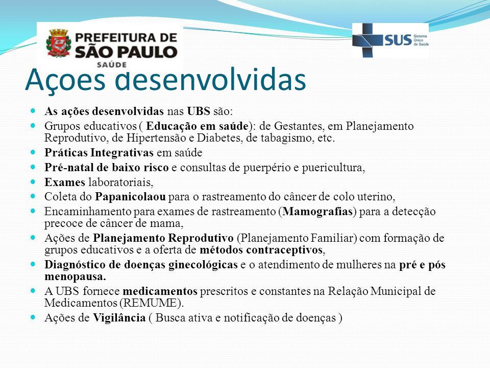 Ações desenvolvidas As ações desenvolvidas nas UBS são: Grupos educativos ( Educação em saúde): de Gestantes, em Planejamento Reprodutivo, de Hiperten