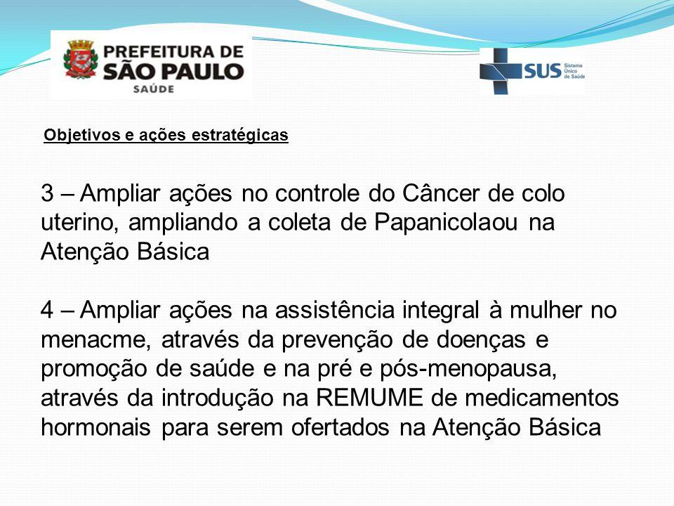 3 – Ampliar ações no controle do Câncer de colo uterino, ampliando a coleta de Papanicolaou na Atenção Básica 4 – Ampliar ações na assistência integra