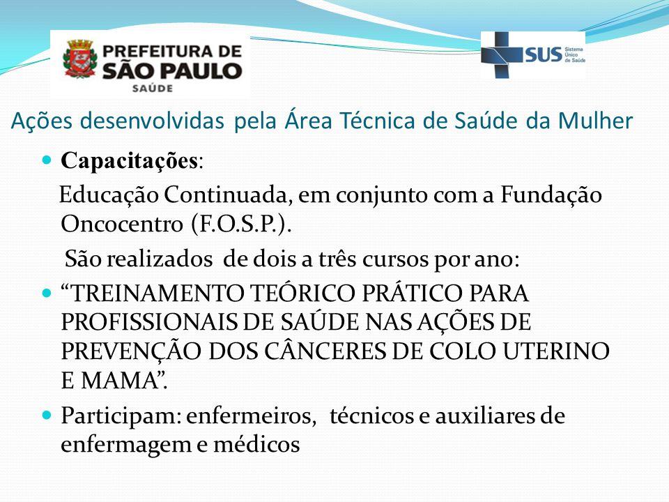 Ações desenvolvidas pela Área Técnica de Saúde da Mulher Capacitações: Educação Continuada, em conjunto com a Fundação Oncocentro (F.O.S.P.). São real