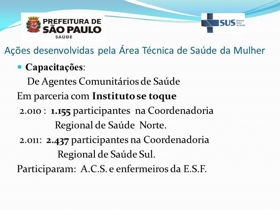 Ações desenvolvidas pela Área Técnica de Saúde da Mulher Capacitações: De Agentes Comunitários de Saúde Em parceria com Instituto se toque 2.010 : 1.1
