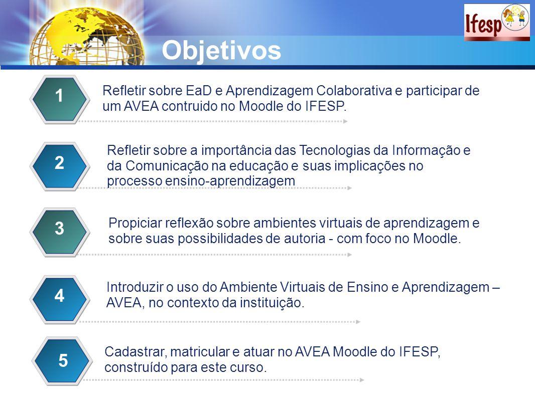 Objetivos Refletir sobre EaD e Aprendizagem Colaborativa e participar de um AVEA contruido no Moodle do IFESP. 1 Refletir sobre a importância das Tecn
