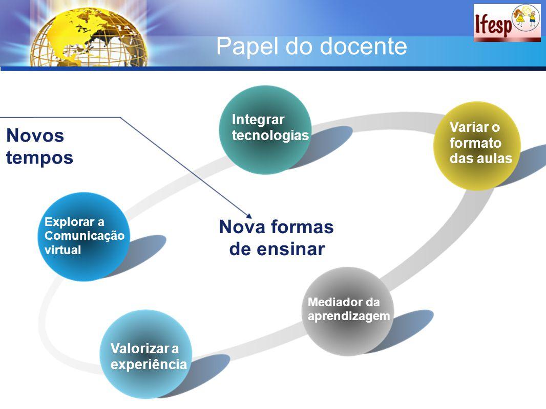 Papel do docente Explorar a Comunicação virtual Integrar tecnologias Variar o formato das aulas Mediador da aprendizagem Valorizar a experiência Nova formas de ensinar Novos tempos