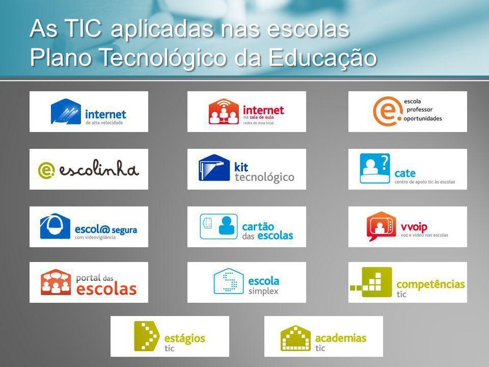 As TIC aplicadas nas escolas Plano Tecnológico da Educação