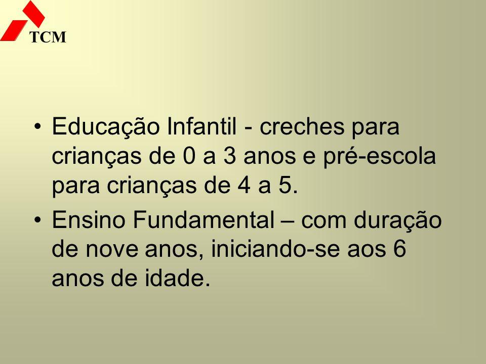 TCM Educação Infantil - creches para crianças de 0 a 3 anos e pré-escola para crianças de 4 a 5. Ensino Fundamental – com duração de nove anos, inicia