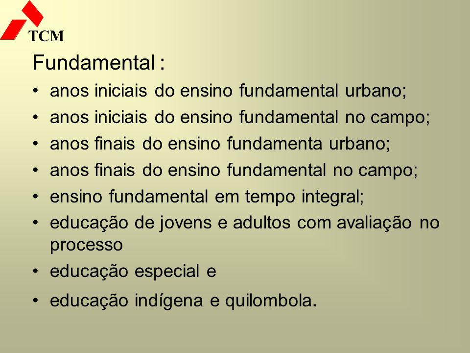 TCM Fundamental : anos iniciais do ensino fundamental urbano; anos iniciais do ensino fundamental no campo; anos finais do ensino fundamenta urbano; a