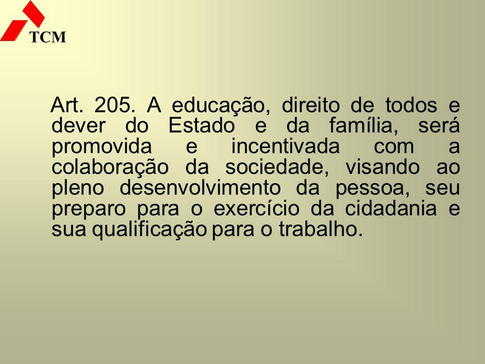 TCM Art. 205. A educação, direito de todos e dever do Estado e da família, será promovida e incentivada com a colaboração da sociedade, visando ao ple
