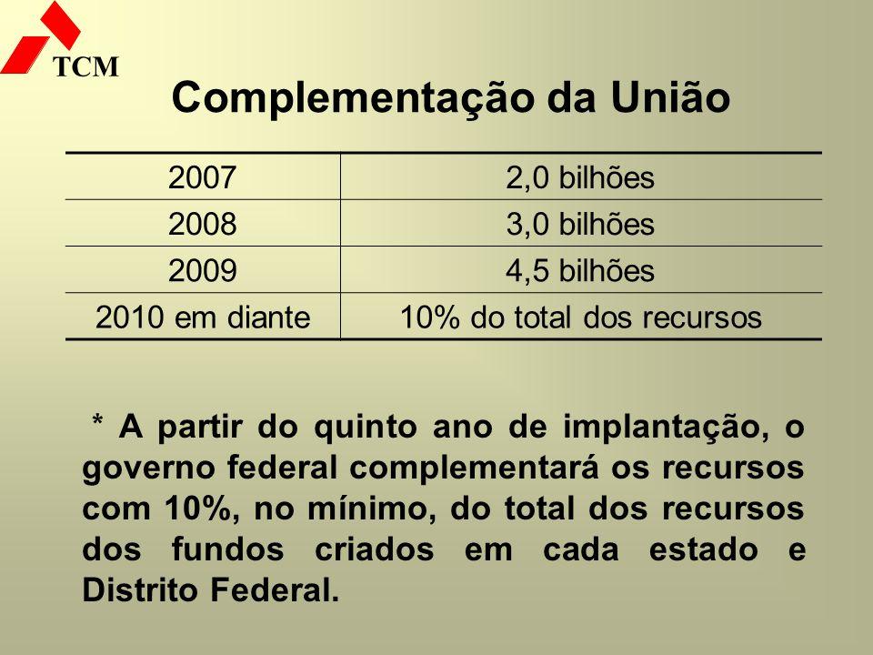 TCM 20072,0 bilhões 20083,0 bilhões 20094,5 bilhões 2010 em diante10% do total dos recursos * A partir do quinto ano de implantação, o governo federal
