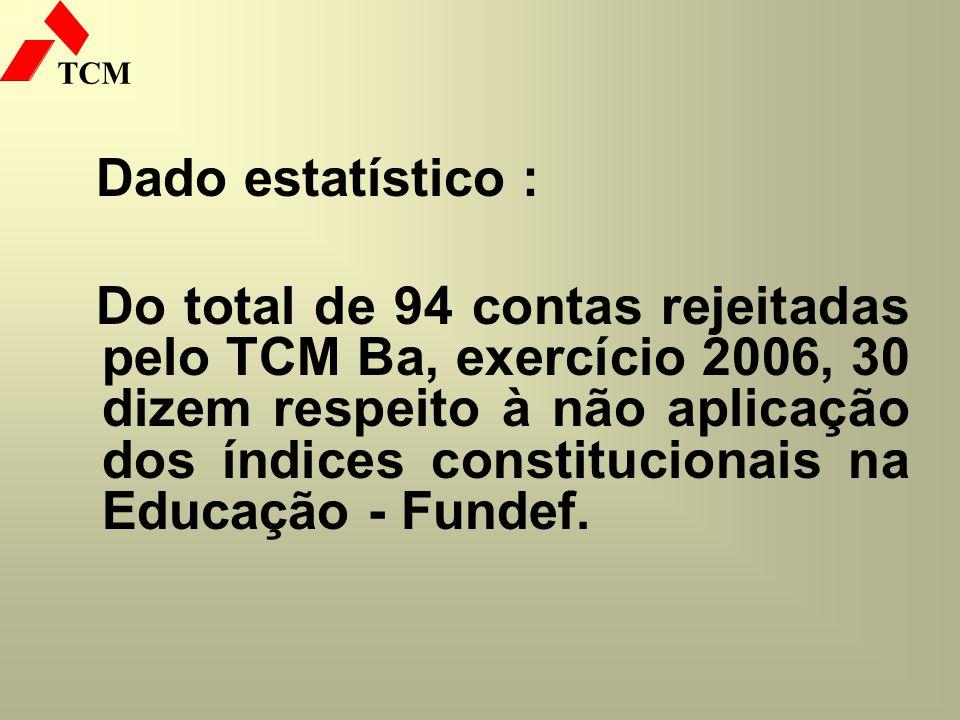TCM Dado estatístico : Do total de 94 contas rejeitadas pelo TCM Ba, exercício 2006, 30 dizem respeito à não aplicação dos índices constitucionais na