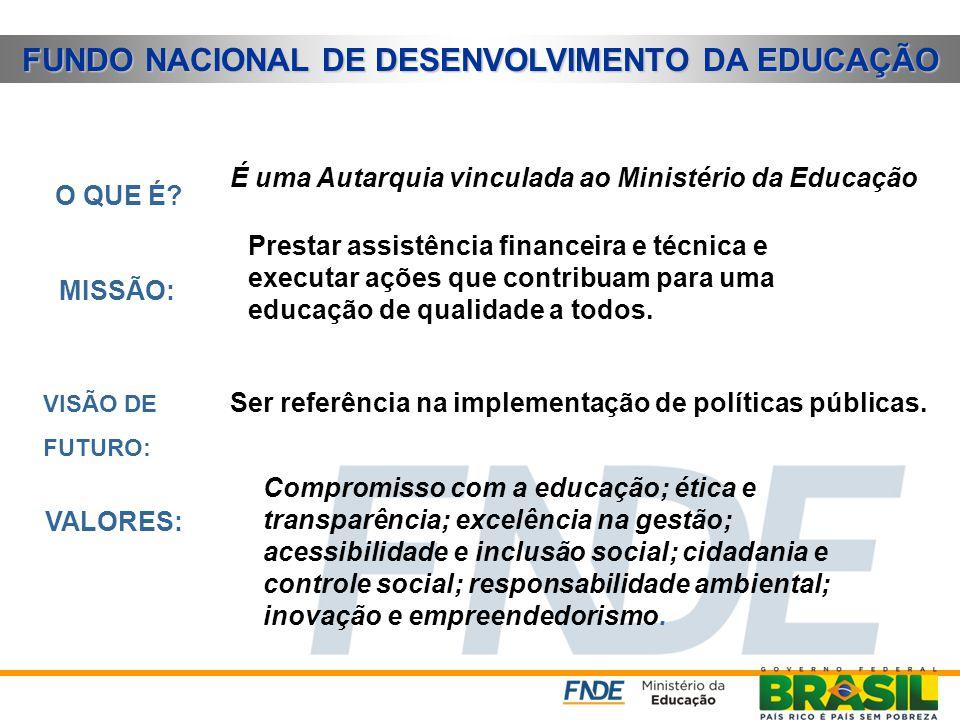 Fundo Nacional de Desenvolvimento da Educação FÓRUM NACIONAL DOS DIRETORES DE CONTABILIDADE E FINANÇAS DAS UNIVERSIDADES FEDERAIS – FNODCF XXI REUNIÃO