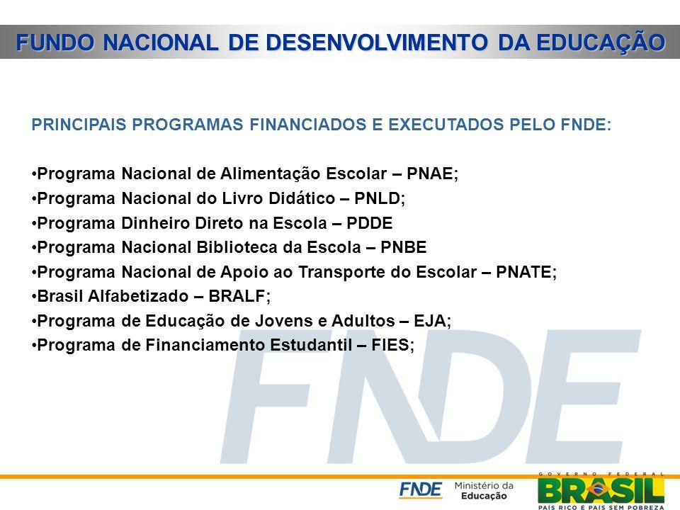 FUNDO NACIONAL DE DESENVOLVIMENTO DA EDUCAÇÃO Prestar assistência financeira e técnica e executar ações que contribuam para uma educação de qualidade