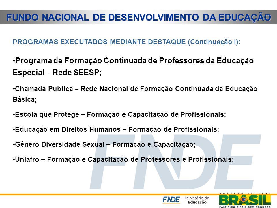 FUNDO NACIONAL DE DESENVOLVIMENTO DA EDUCAÇÃO PROGRAMAS EXECUTADOS MEDIANTE DESTAQUE: Programa Nacional de Tecnologia Educacional – ProInfo; Programa