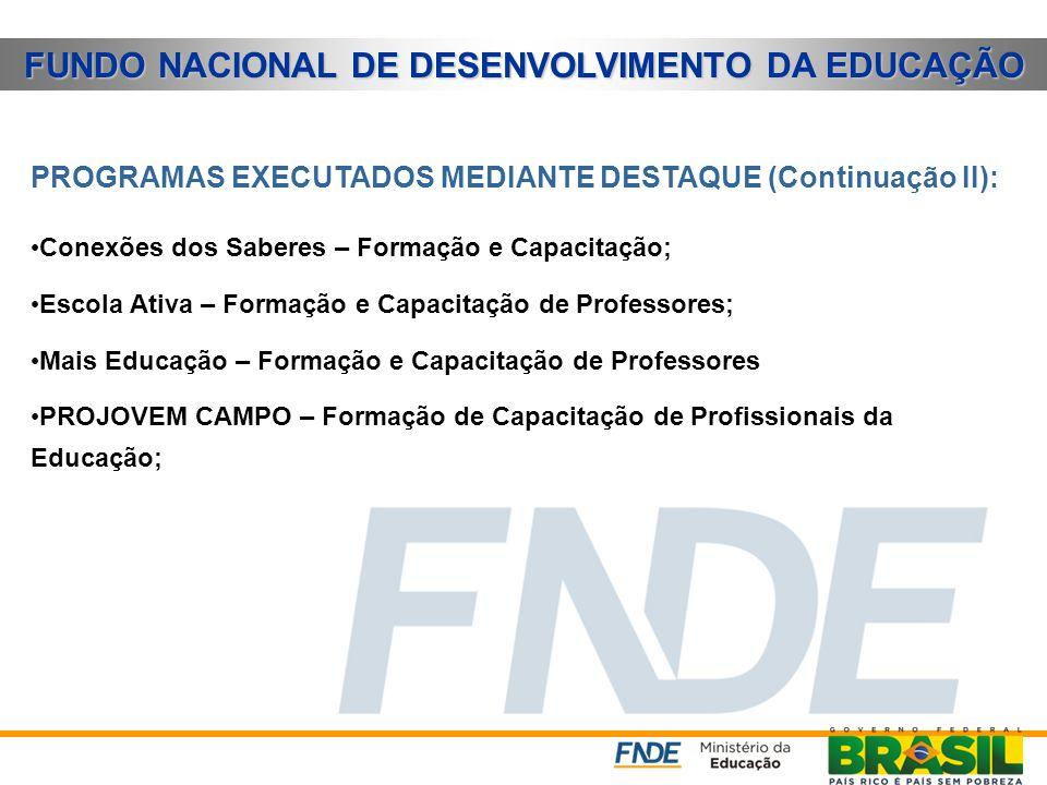 FUNDO NACIONAL DE DESENVOLVIMENTO DA EDUCAÇÃO PROGRAMAS EXECUTADOS MEDIANTE DESTAQUE (Continuação I): Programa de Formação Continuada de Professores d