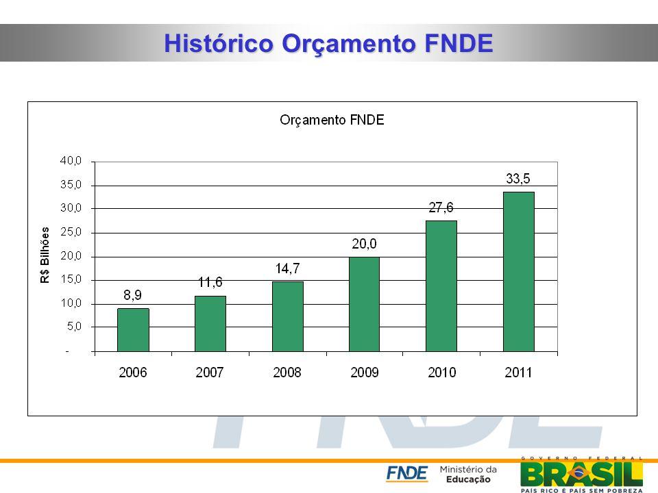 ASPECTOS ORÇAMENTÁRIOS E FINANCEIROS