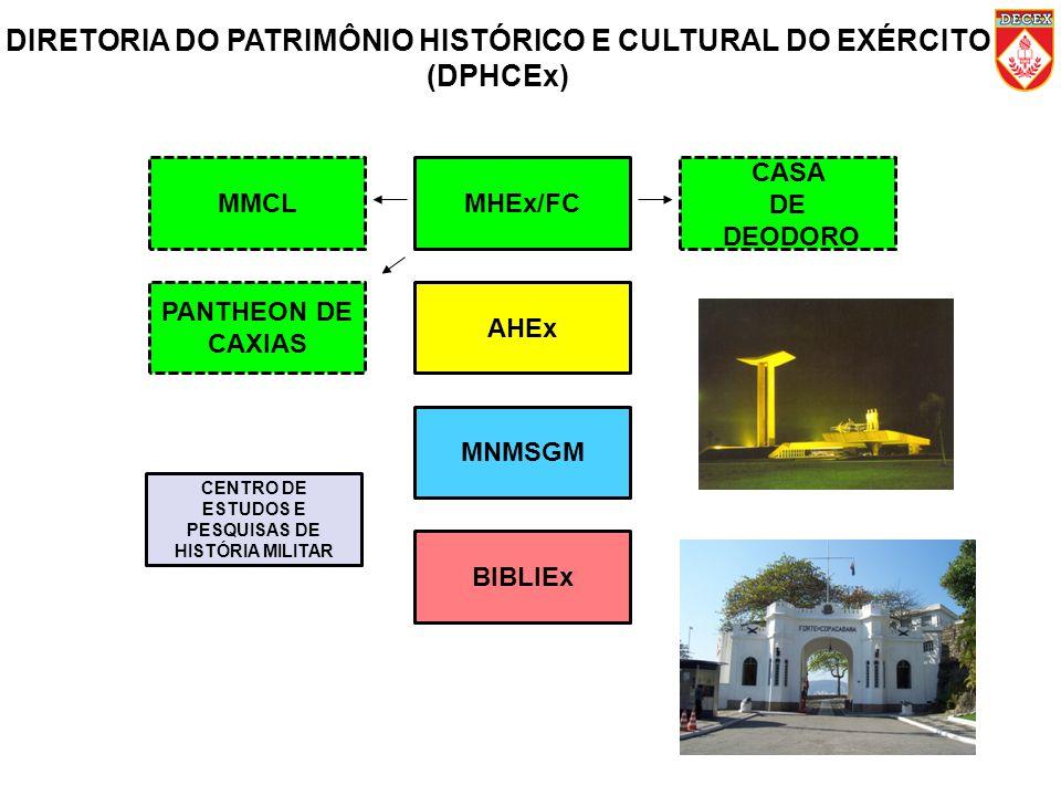 DIRETORIA DO PATRIMÔNIO HISTÓRICO E CULTURAL DO EXÉRCITO (DPHCEx) CASA DE DEODORO MMCL AHEx MHEx/FC MNMSGM BIBLIEx PANTHEON DE CAXIAS CENTRO DE ESTUDO
