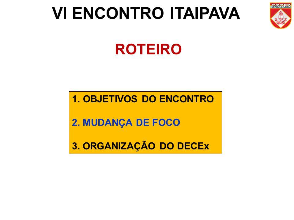 VI ENCONTRO ITAIPAVA ROTEIRO 1.OBJETIVOS DO ENCONTRO 2. MUDANÇA DE FOCO 3. ORGANIZAÇÃO DO DECEx