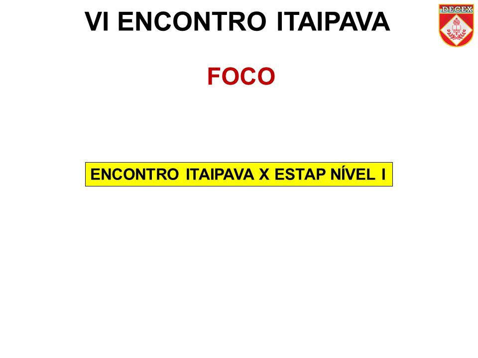 VI ENCONTRO ITAIPAVA FOCO ENCONTRO ITAIPAVA X ESTAP NÍVEL I