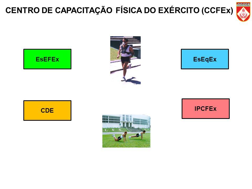 CENTRO DE CAPACITAÇÃO FÍSICA DO EXÉRCITO (CCFEx) EsEFExEsEqEx IPCFEx CDE