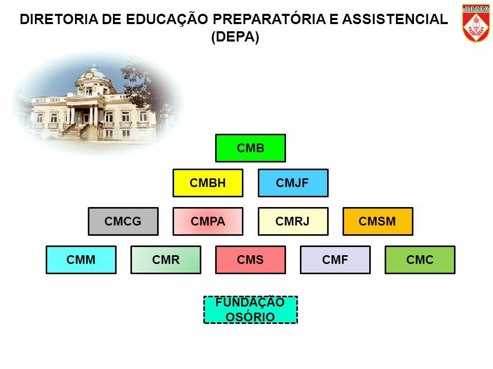 DIRETORIA DE EDUCAÇÃO PREPARATÓRIA E ASSISTENCIAL (DEPA) CMB CMBHCMJF CMRCMMCMCCMF CMPACMRJCMSM CMS CMCG FUNDAÇÃO OSÓRIO