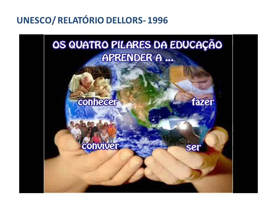 UNESCO/ RELATÓRIO DELLORS 2. Os quatro pilares para a educação do século XXI UNESCO/ RELATÓRIO DELLORS- 1996