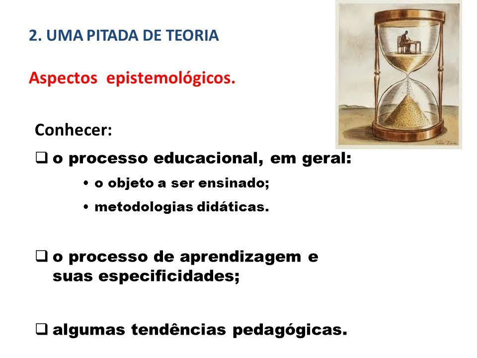 2. UMA PITADA DE TEORIA Aspectos epistemológicos. Conhecer:  o processo educacional, em geral: o objeto a ser ensinado; metodologias didáticas.  o p