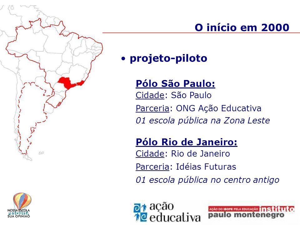 O início em 2000 projeto-piloto Pólo São Paulo: Cidade: São Paulo Parceria: ONG Ação Educativa 01 escola pública na Zona Leste Pólo Rio de Janeiro: Cidade: Rio de Janeiro Parceria: Idéias Futuras 01 escola pública no centro antigo