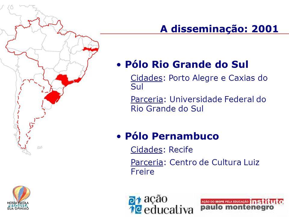A disseminação: 2001 Pólo Rio Grande do Sul Cidades: Porto Alegre e Caxias do Sul Parceria: Universidade Federal do Rio Grande do Sul Pólo Pernambuco Cidades: Recife Parceria: Centro de Cultura Luiz Freire