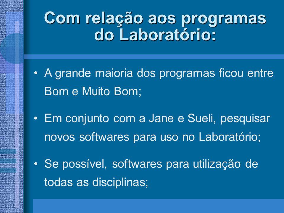 Com relação aos programas do Laboratório: A grande maioria dos programas ficou entre Bom e Muito Bom; Em conjunto com a Jane e Sueli, pesquisar novos