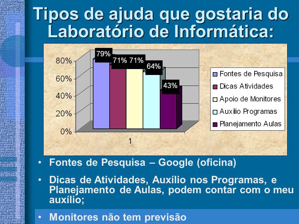 Tipos de ajuda que gostaria do Laboratório de Informática: Fontes de Pesquisa – Google (oficina) Dicas de Atividades, Auxílio nos Programas, e Planeja
