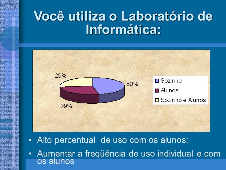 Você utiliza o Laboratório de Informática: Alto percentual de uso com os alunos; Aumentar a freqüência de uso individual e com os alunos
