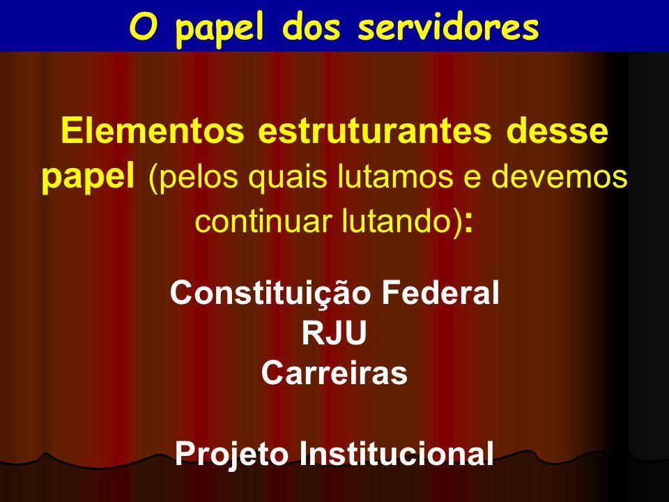 Elementos estruturantes desse papel (pelos quais lutamos e devemos continuar lutando) : Constituição Federal RJU Carreiras Projeto Institucional O pap