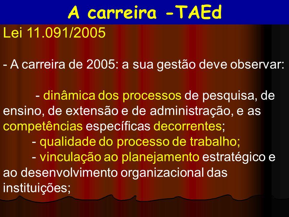 Lei 11.091/2005 - A carreira de 2005: a sua gestão deve observar: - dinâmica dos processos de pesquisa, de ensino, de extensão e de administração, e a
