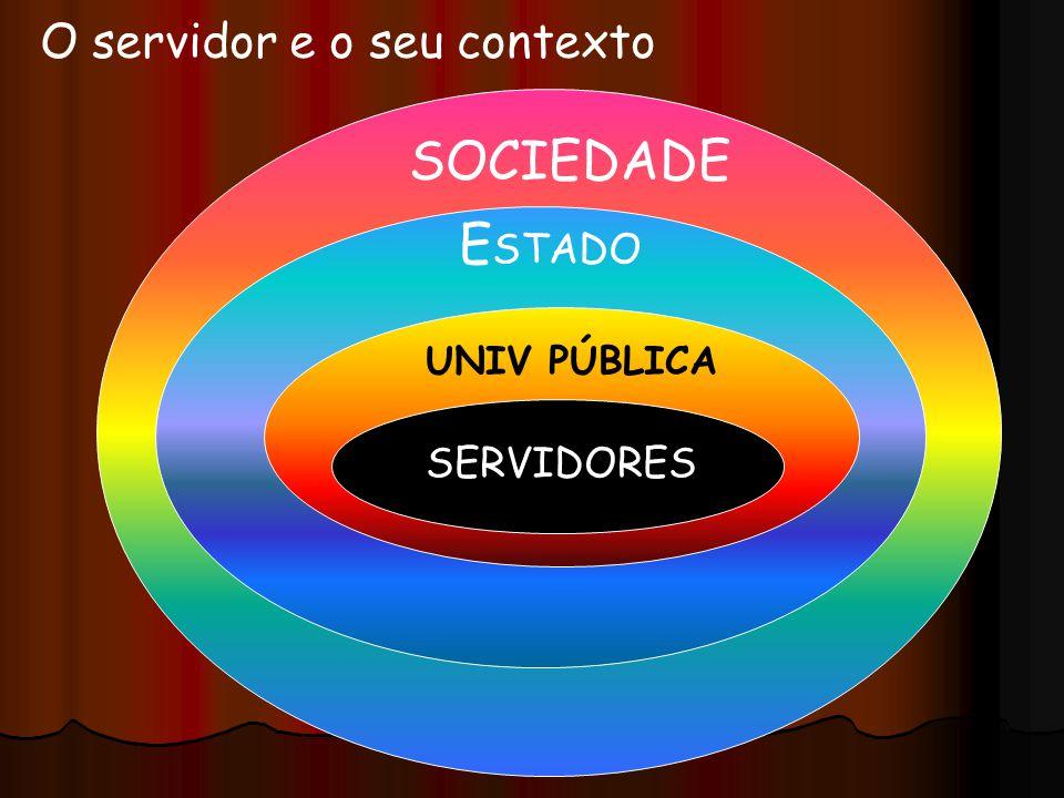 SOCIEDADE E STADO UNIV PÚBLICA SERVIDORES O servidor e o seu contexto