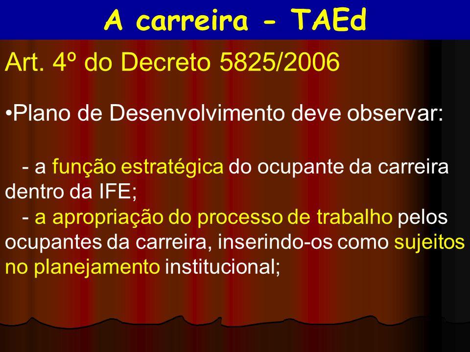 Art. 4º do Decreto 5825/2006 Plano de Desenvolvimento deve observar: - a função estratégica do ocupante da carreira dentro da IFE; - a apropriação do