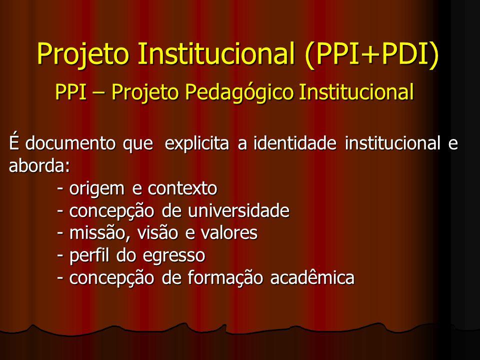 Projeto Institucional (PPI+PDI) PPI – Projeto Pedagógico Institucional É documento que explicita a identidade institucional e aborda: - origem e conte