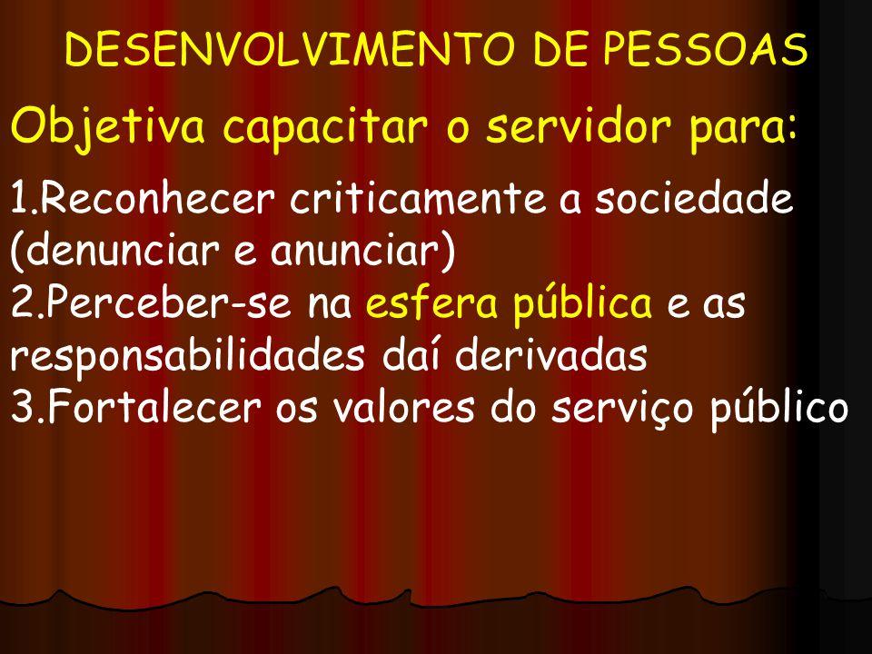 DESENVOLVIMENTO DE PESSOAS Objetiva capacitar o servidor para: 1.Reconhecer criticamente a sociedade (denunciar e anunciar) 2.Perceber-se na esfera pú