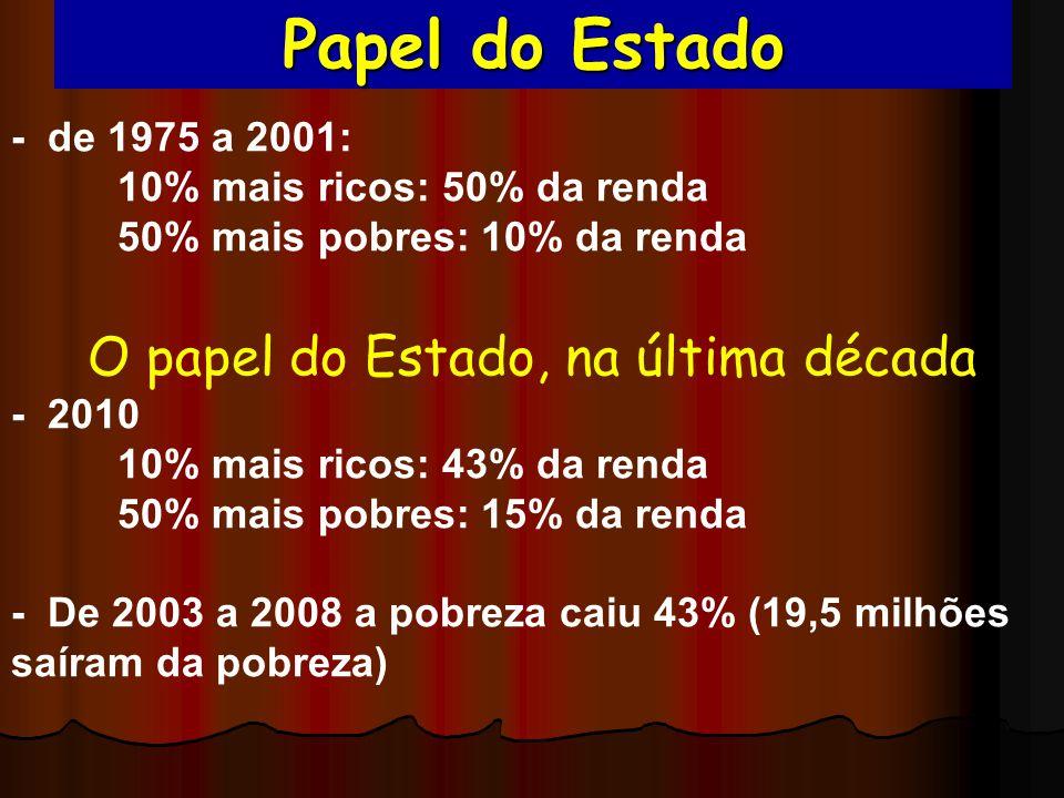 - de 1975 a 2001: 10% mais ricos: 50% da renda 50% mais pobres: 10% da renda O papel do Estado, na última década - 2010 10% mais ricos: 43% da renda 5