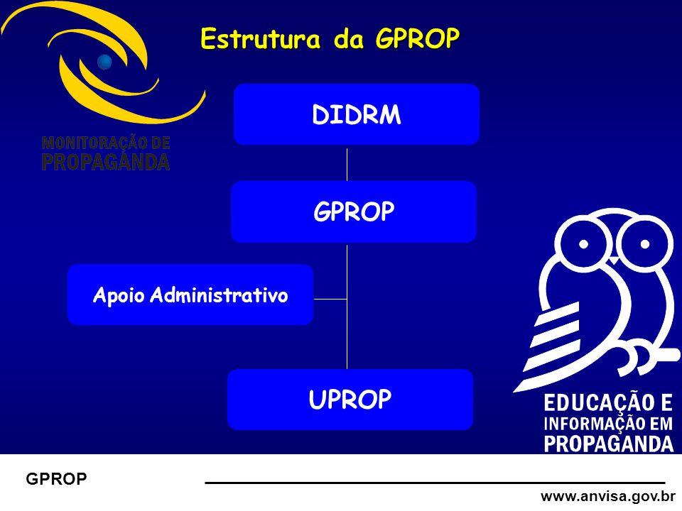 www.anvisa.gov.br GPROP Estrutura da GPROP DIDRM GPROP UPROP Apoio Administrativo