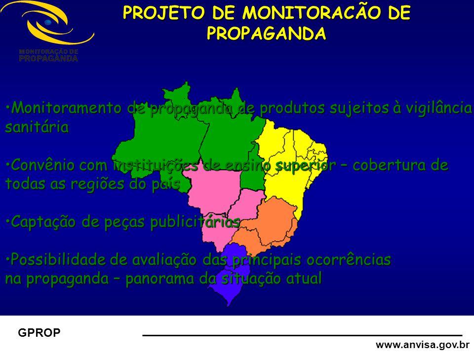 www.anvisa.gov.br GPROP Intensa divulgação dos medicamentos + Influência da propaganda no perfil do consumo de medicamentos no Brasil Uso NÃO Racional de Medicamentos Situação Atual