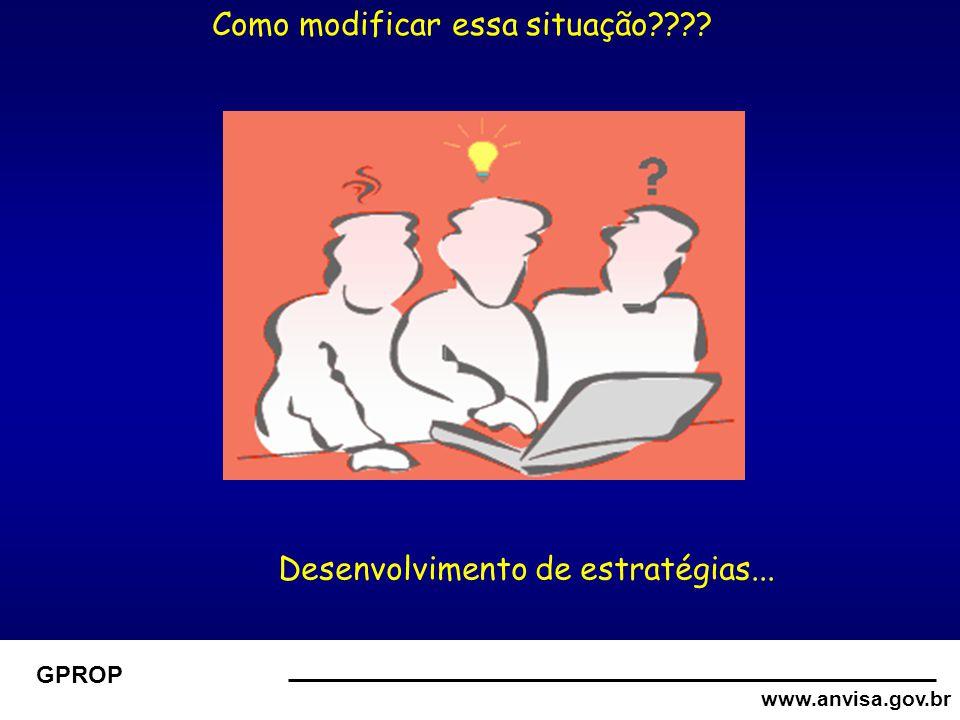www.anvisa.gov.br GPROP Como modificar essa situação Desenvolvimento de estratégias...