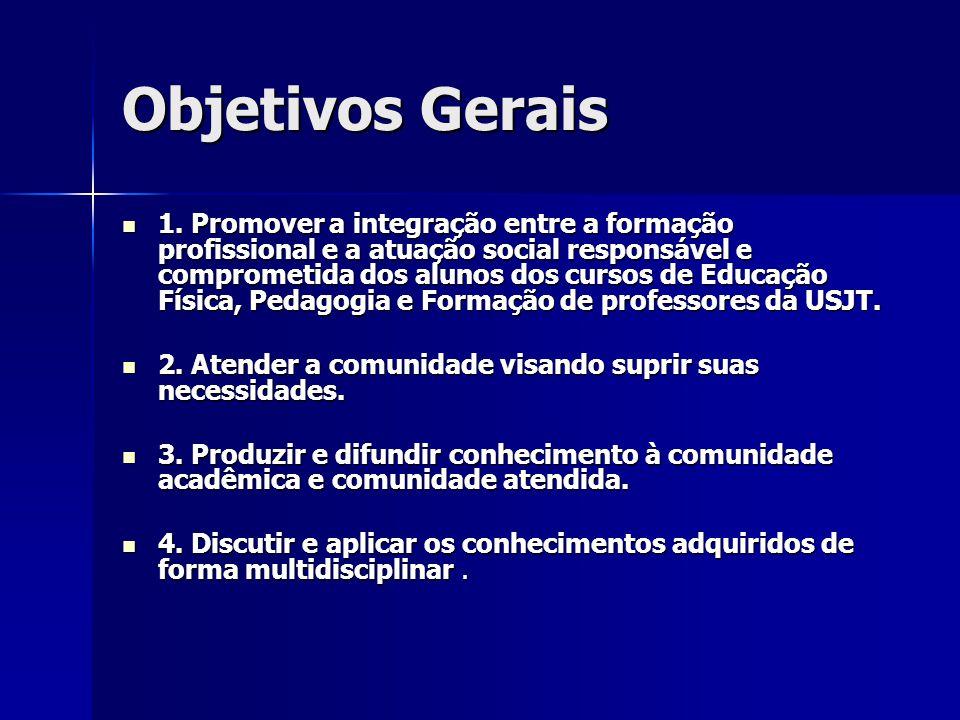 Objetivos Gerais 1.
