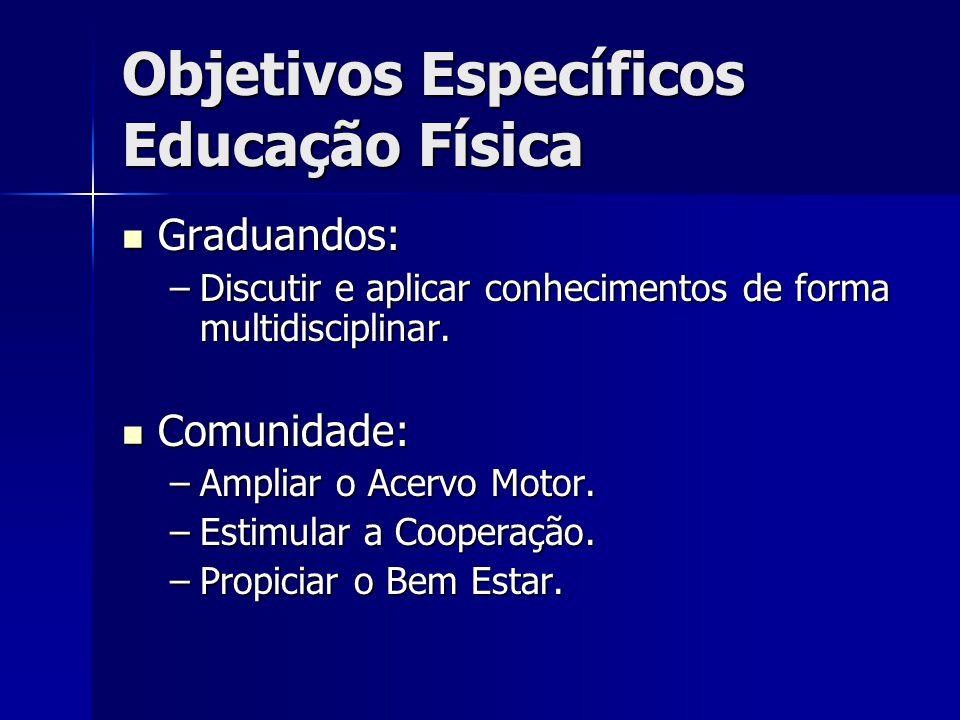 Objetivos Específicos Educação Física Graduandos: Graduandos: –Discutir e aplicar conhecimentos de forma multidisciplinar.