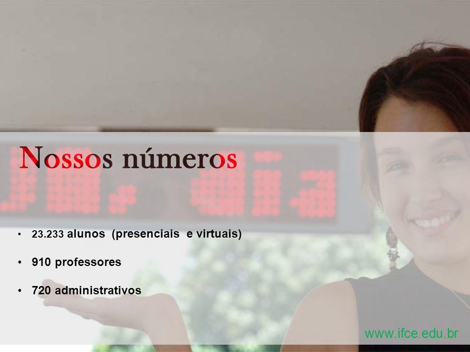 23.233 alunos (presenciais e virtuais) 910 professores 720 administrativos www.ifce.edu.br