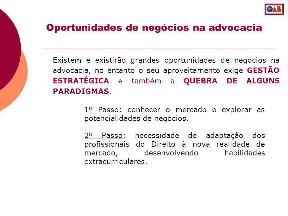Oportunidades de negócios na advocacia Existem e existirão grandes oportunidades de negócios na advocacia, no entanto o seu aproveitamento exige GESTÃ