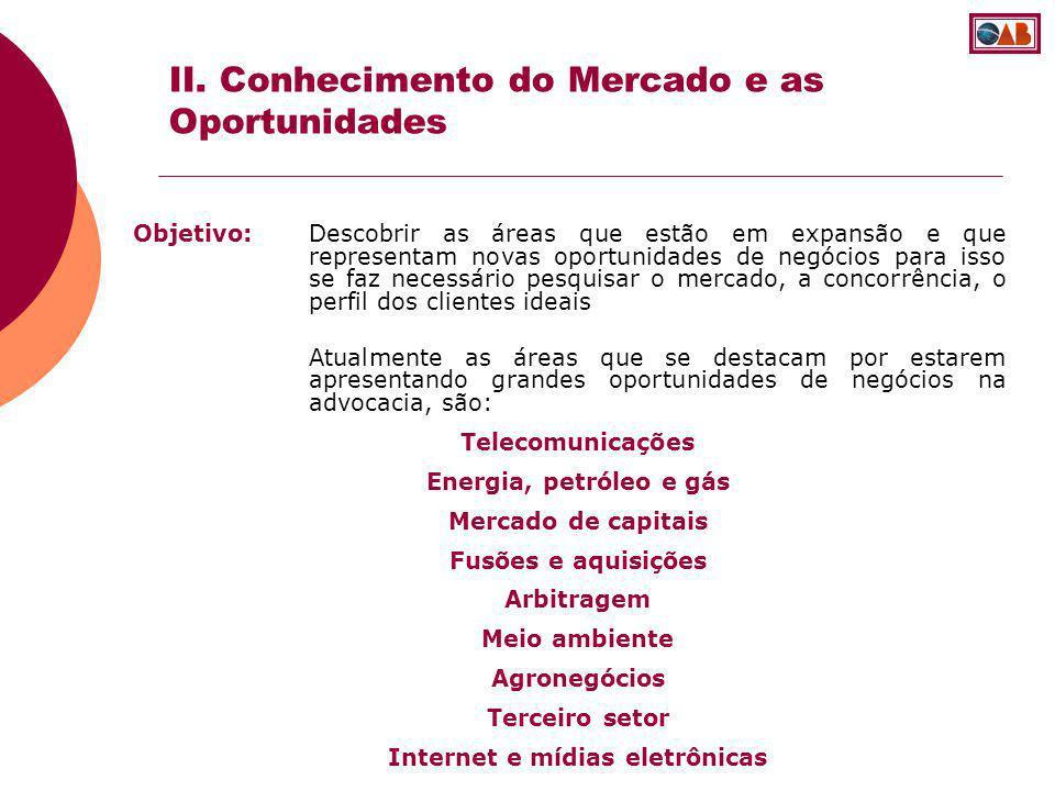 Objetivo: Descobrir as áreas que estão em expansão e que representam novas oportunidades de negócios para isso se faz necessário pesquisar o mercado,
