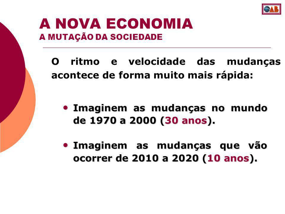O ritmo e velocidade das mudanças acontece de forma muito mais rápida: A NOVA ECONOMIA A MUTAÇÃO DA SOCIEDADE Imaginem as mudanças no mundo de 1970 a