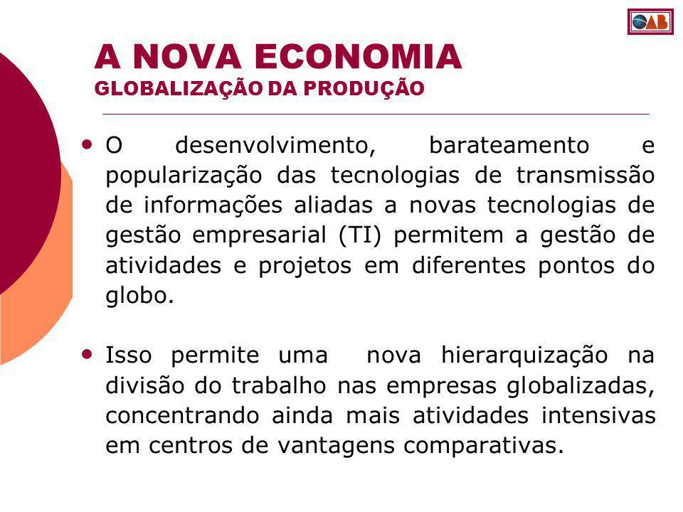 O desenvolvimento, barateamento e popularização das tecnologias de transmissão de informações aliadas a novas tecnologias de gestão empresarial (TI) p