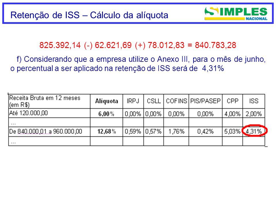 Retenção de ISS – Cálculo da alíquota 825.392,14 (-) 62.621,69 (+) 78.012,83 = 840.783,28 f) Considerando que a empresa utilize o Anexo III, para o mês de junho, o percentual a ser aplicado na retenção de ISS será de 4,31%