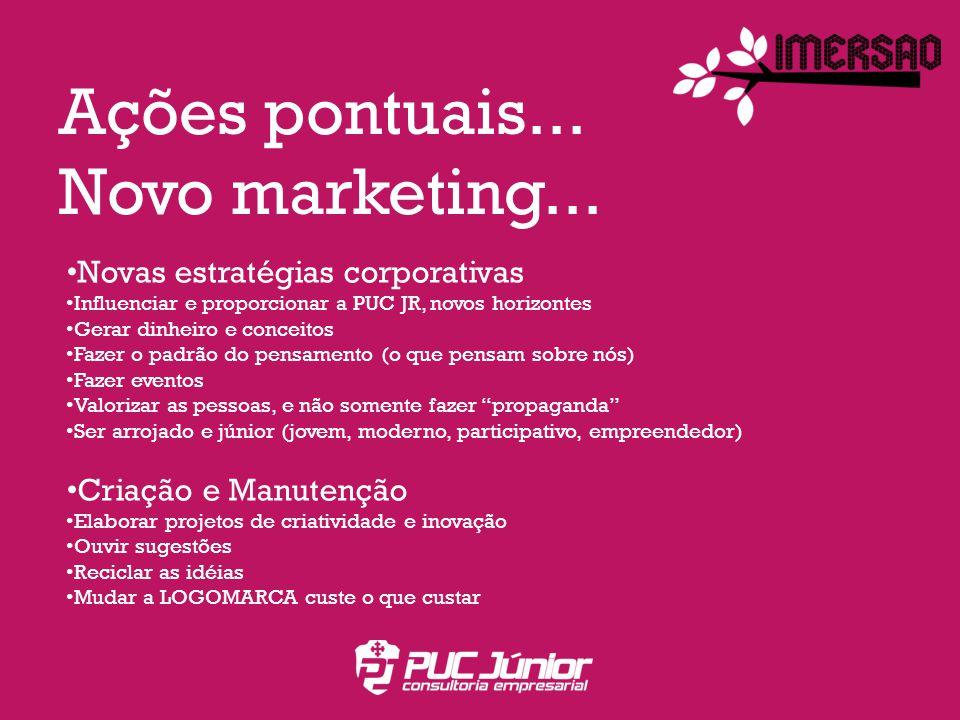 Ações pontuais... Novo marketing...